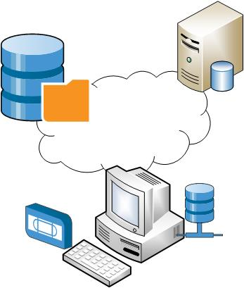 backup-in-der-cloud