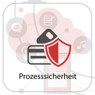 prozesssicherheit